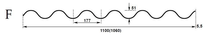 PVC golfplaat type F in 9 lengte maten leverbaar